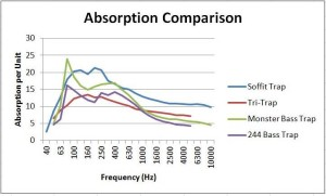 RAL Absorption Comparison